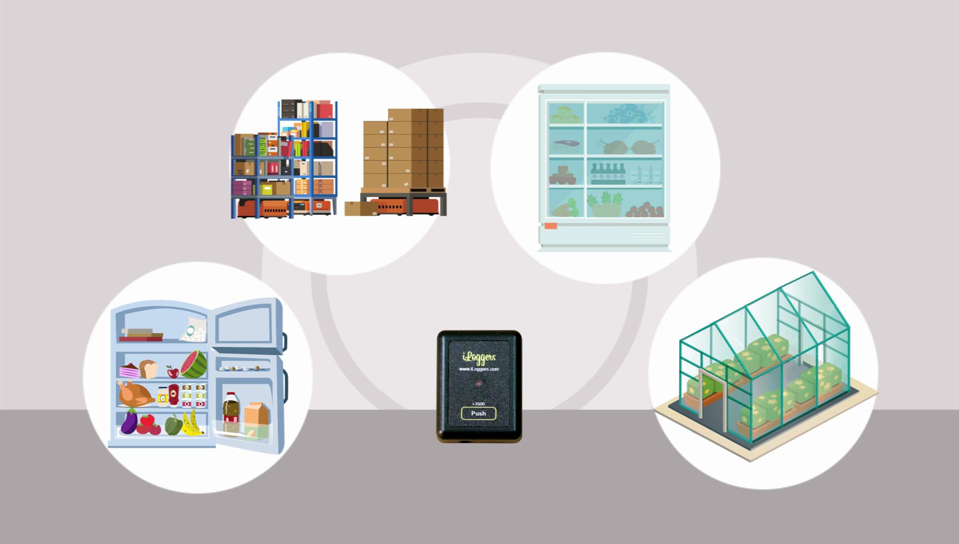 با کیفیت ترین محصول پایش و اندازه گیری دما با قابلیت گزارش گیری و نصب آسان ، ترموگراف بی سیم دیتالاگر دما | خرید دیتالاگر دما | قیمت دیتالاگر دما | ترموگراف | دیتالاگر دما بی سیم